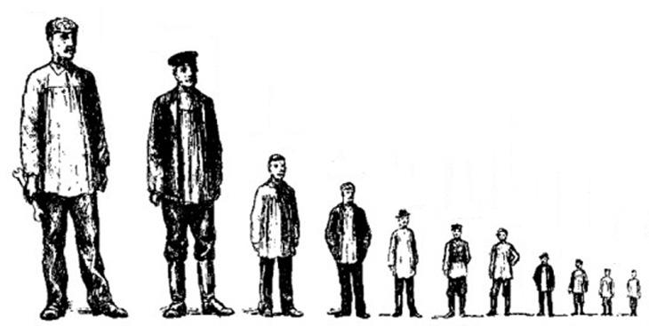 1897: О численности азербайджанцев в губерниях Закавказья